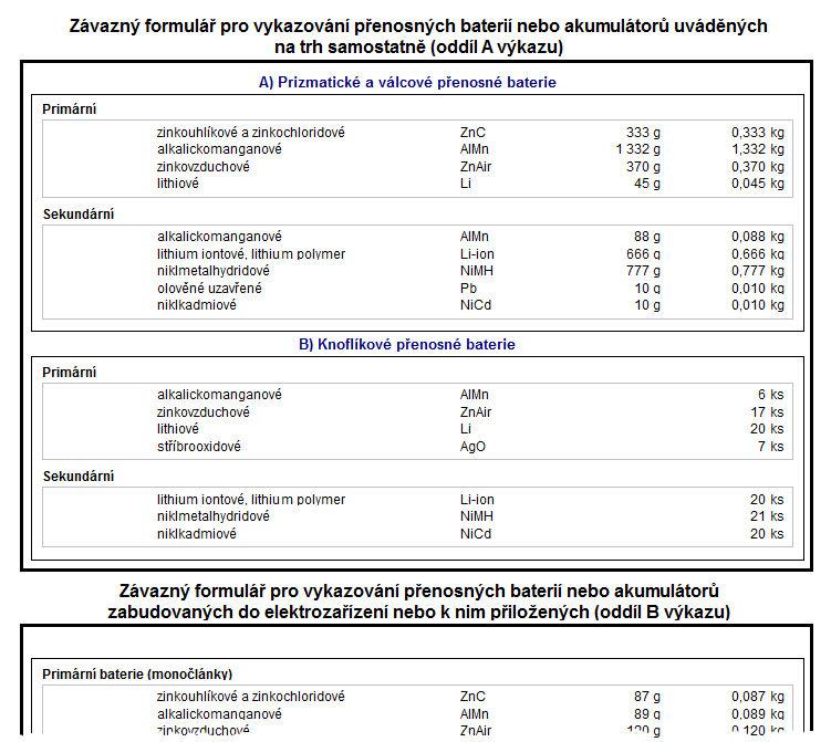 Závazný formulář pro vykazování přenosných baterií nebo akumulátorů uváděných na trh samostatně