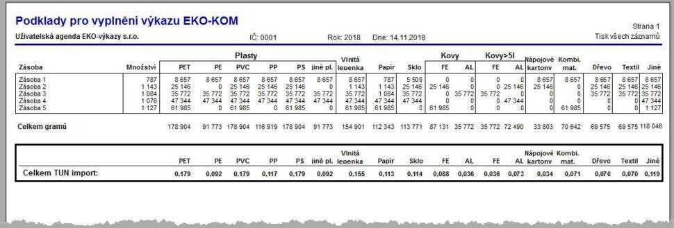 Podklady pro vyplnění čtvrtletního výkazu EKO-KOM