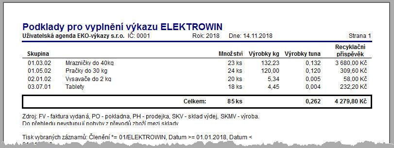 Podklady pro vyplnění výkazu ELEKTROWIN